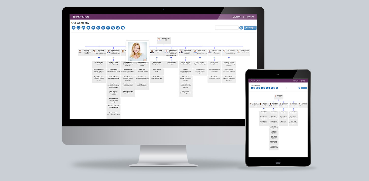 <strong>Team</strong>OrgChart is the most advanced org chart application for Office 365